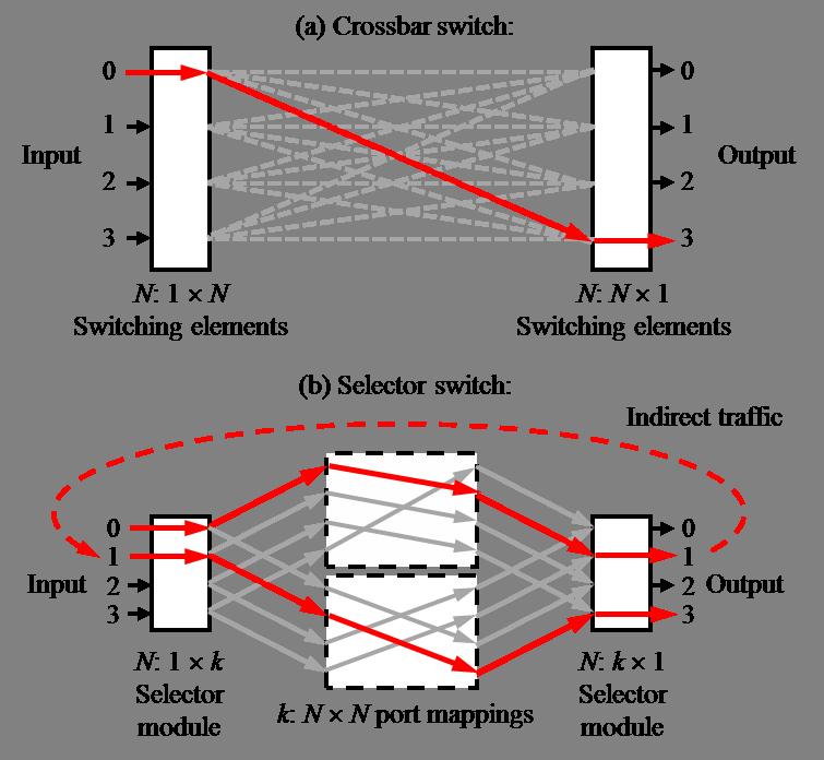 photonic systems integration  psi  laboratory
